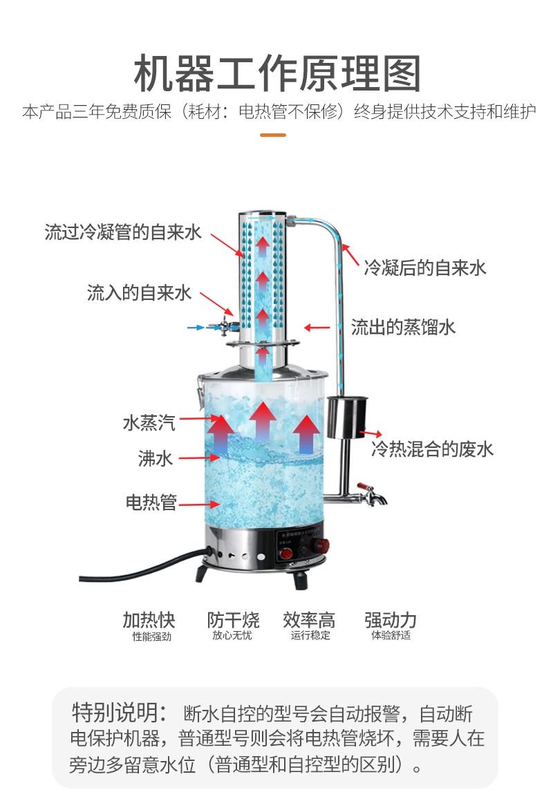 蒸馏水器原理.jpg